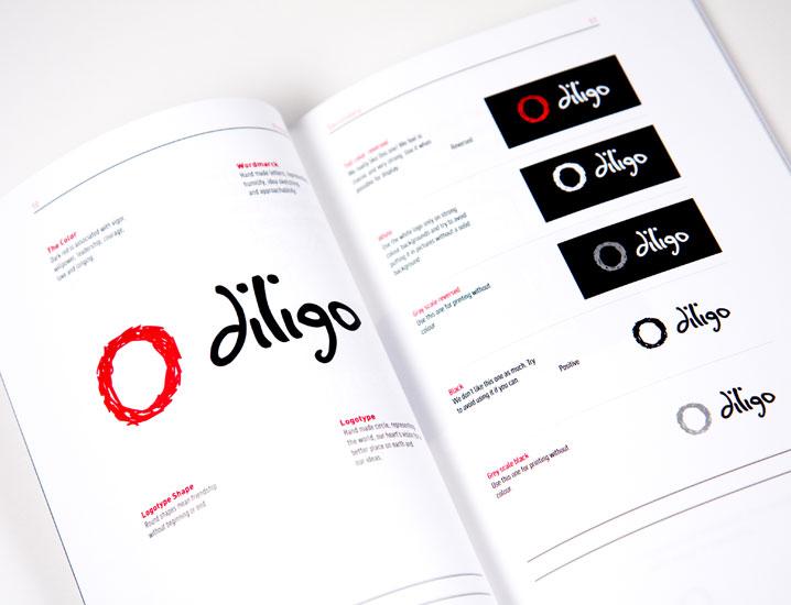 guide branding identité représentée par une page de charte graphique