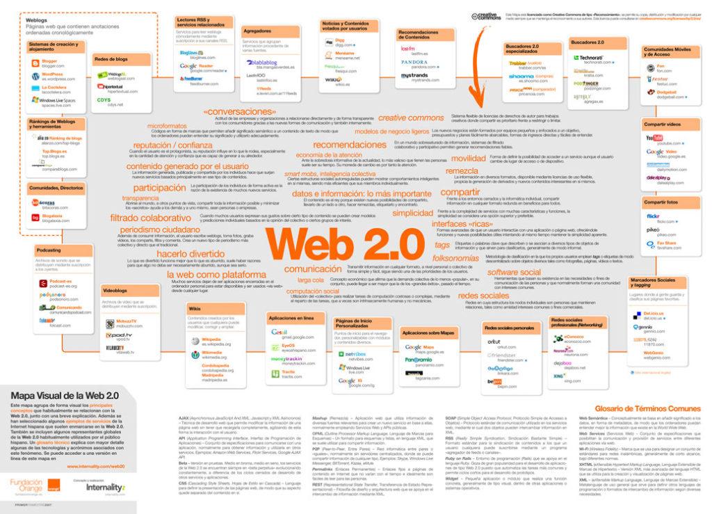 site web qualite